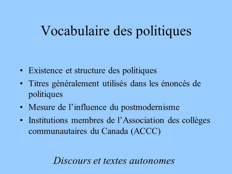 Vocabulaire des politiques Existence et structure des politiques Titres généralement utilisés dans les énoncés de politiques Mesure de linfluence du p
