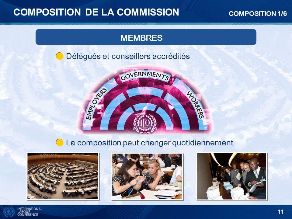11 COMPOSITION 1/6 COMPOSITION DE LA COMMISSION Délégués et conseillers accrédités La composition peut changer quotidiennement MEMBRES