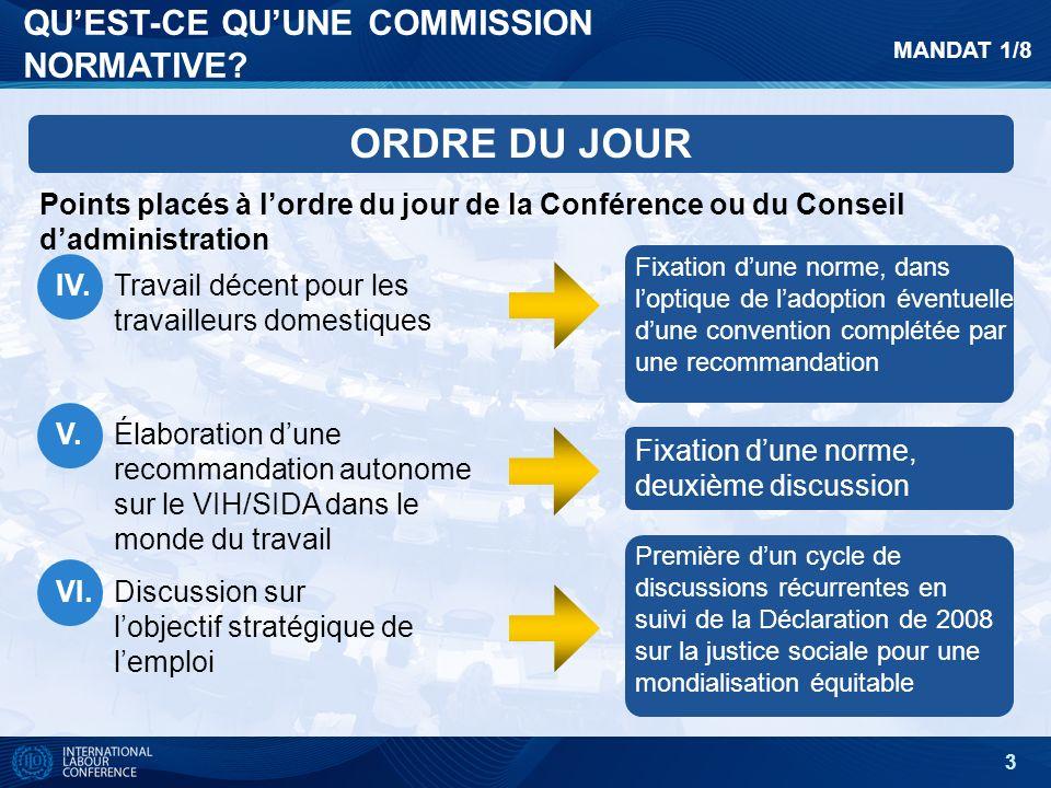 14 COMPOSITION 4/6 G ET BUREAU Vice- président Employeurs Président Vice- président Travailleurs