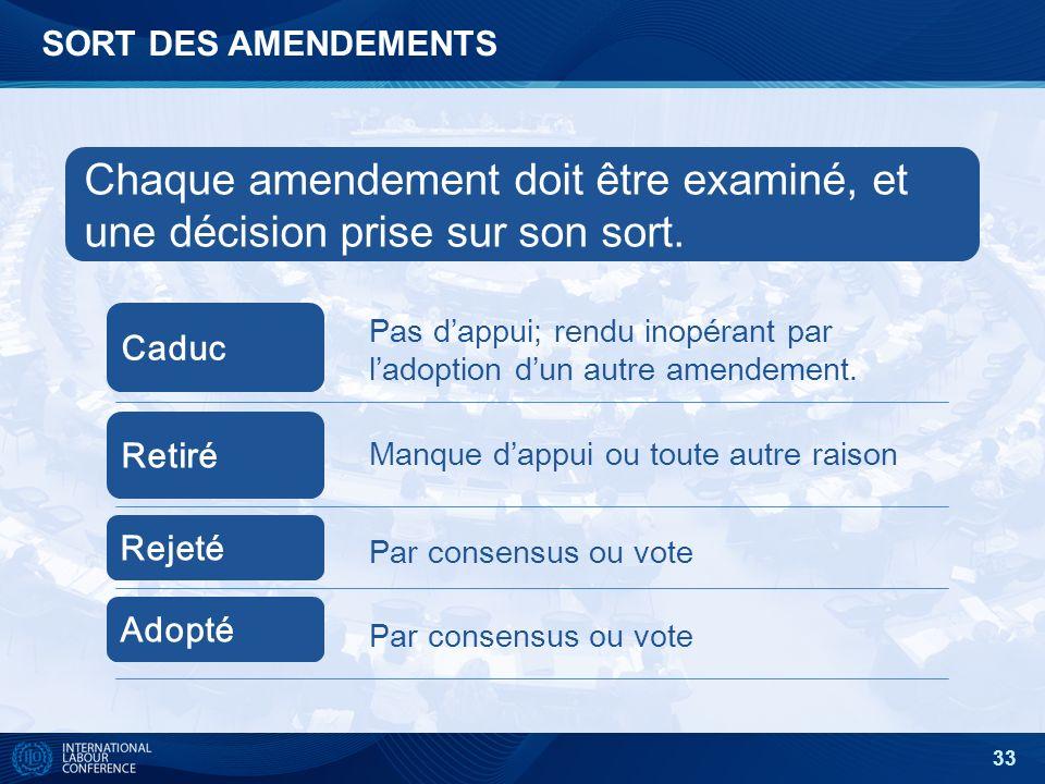 33 SORT DES AMENDEMENTS Chaque amendement doit être examiné, et une décision prise sur son sort.
