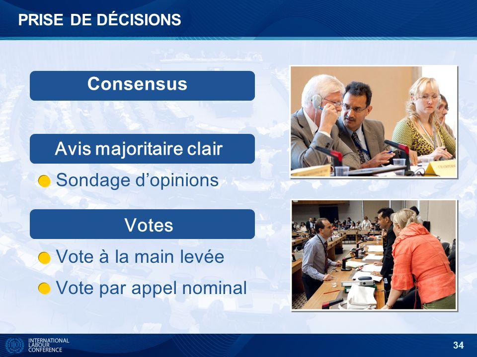 34 PRISE DE DÉCISIONS Consensus Votes Vote à la main levée Vote par appel nominal Avis majoritaire clair Sondage dopinions