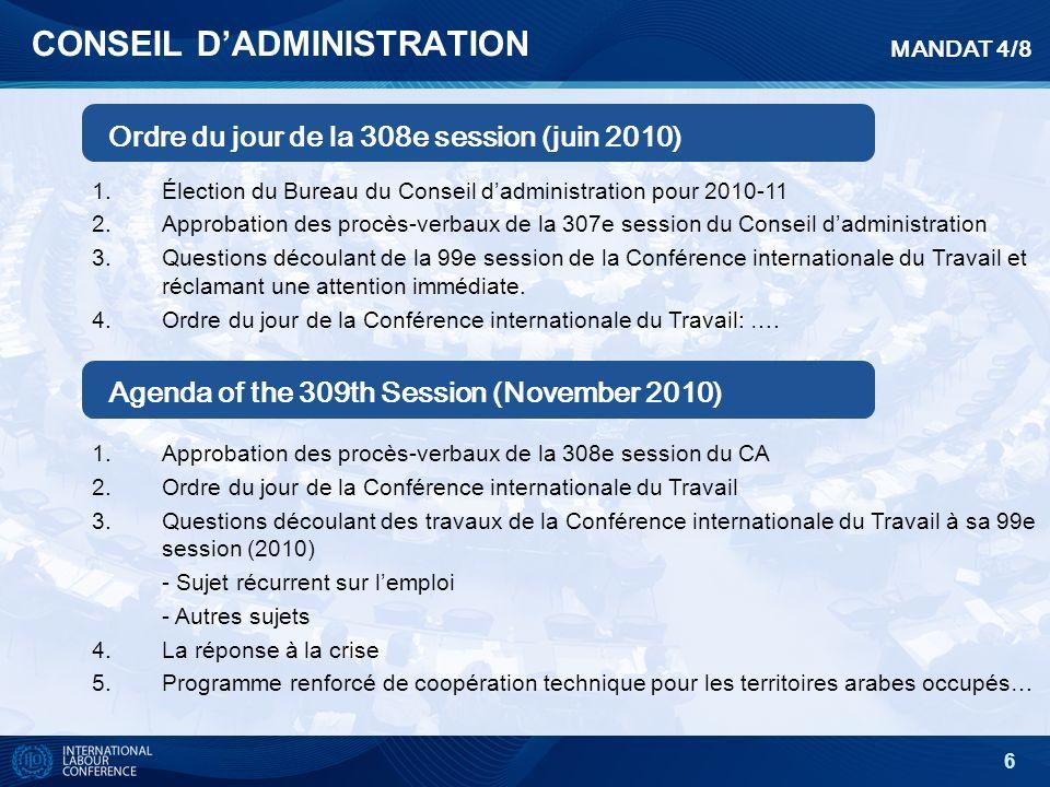 6 CONSEIL DADMINISTRATION MANDAT 4/8 1.Élection du Bureau du Conseil dadministration pour 2010-11 2.Approbation des procès-verbaux de la 307e session du Conseil dadministration 3.Questions découlant de la 99e session de la Conférence internationale du Travail et réclamant une attention immédiate.
