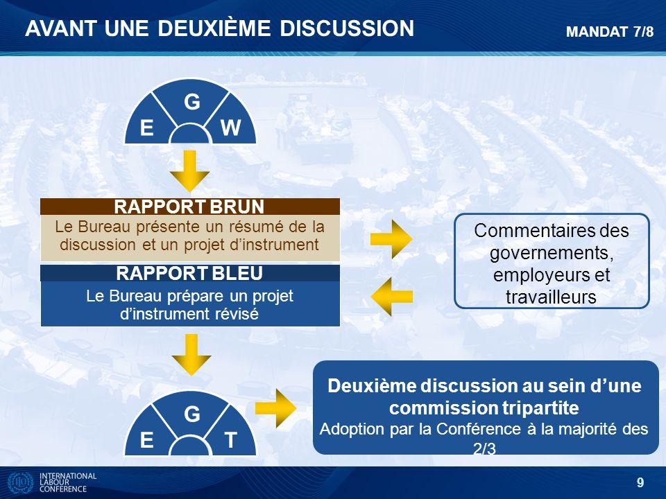 10 RÉSUMÉ MANDAT 8/8 Point à lordre du jour Consultation des États Membres Commission normative Texte proposé REVISION