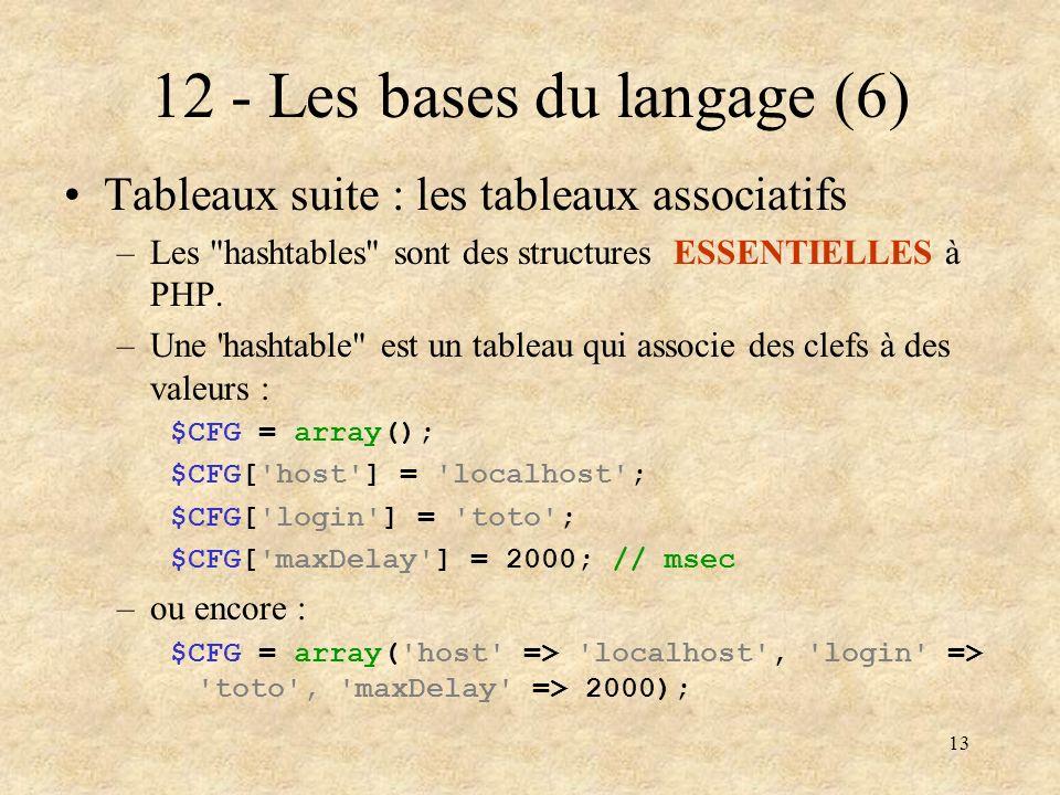 13 12 - Les bases du langage (6) Tableaux suite : les tableaux associatifs –Les