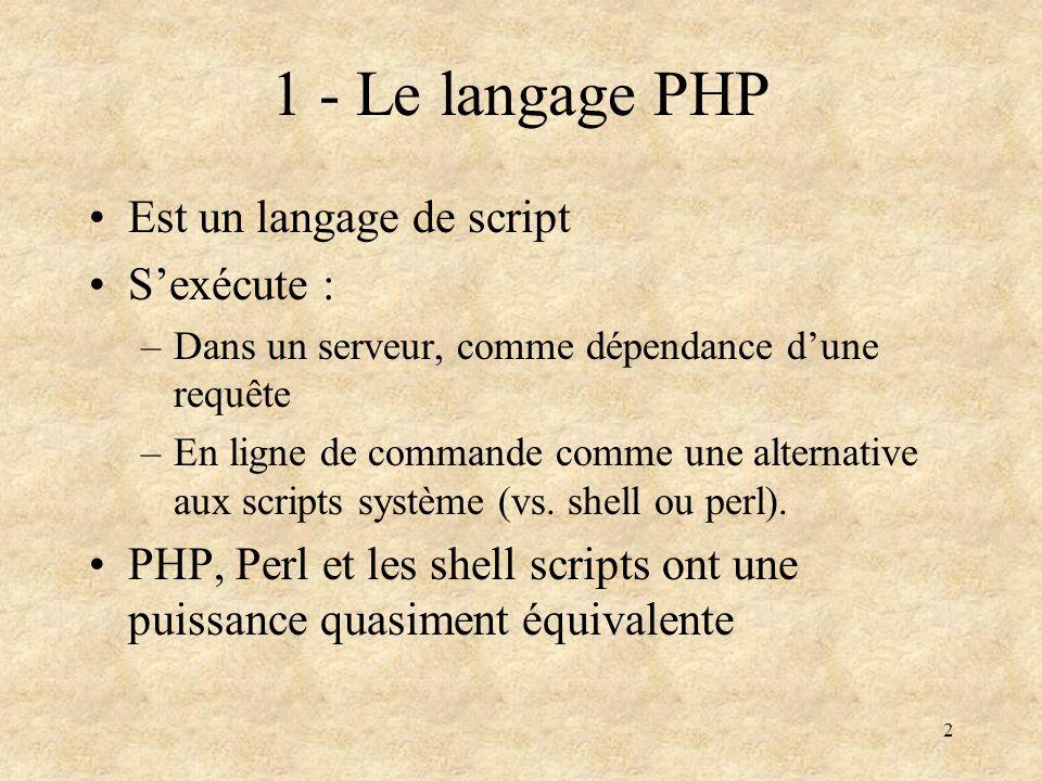3 2 - Le langage PHP (1) Les avantages de PHP : –De très nombreuses bibliothèques –Une communauté de premier ordre : Réactivité de laide technique Rapidité de résolution de problèmes Fréquence des correctifs et fiabilité des librairies –Une gestion pratique et efficace des variables et de la mémoire –Des structures de données et objets « opportunistes »