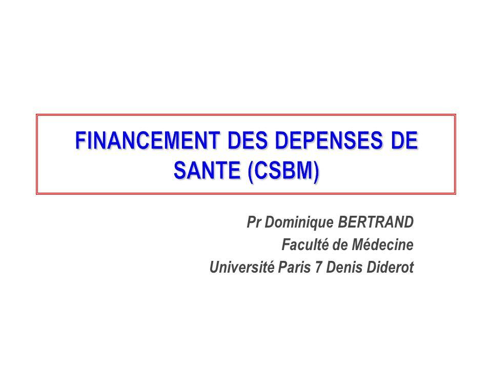 Pr Dominique BERTRAND Faculté de Médecine Université Paris 7 Denis Diderot
