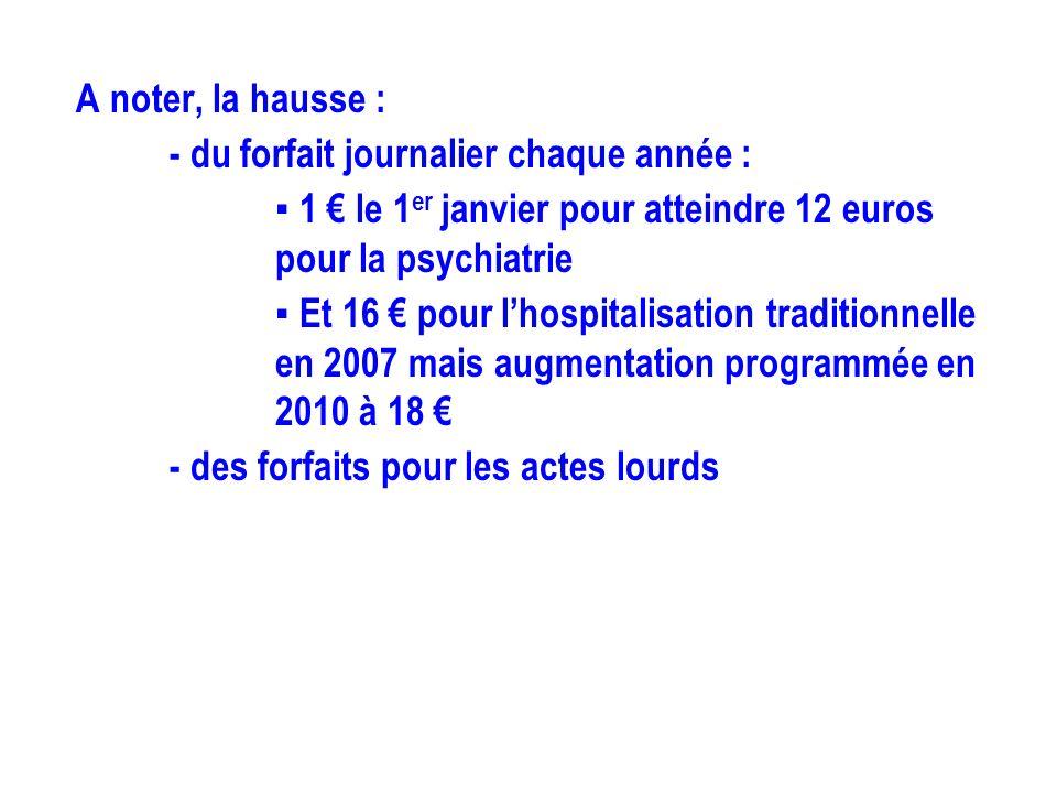 A noter, la hausse : - du forfait journalier chaque année : 1 le 1 er janvier pour atteindre 12 euros pour la psychiatrie Et 16 pour lhospitalisation