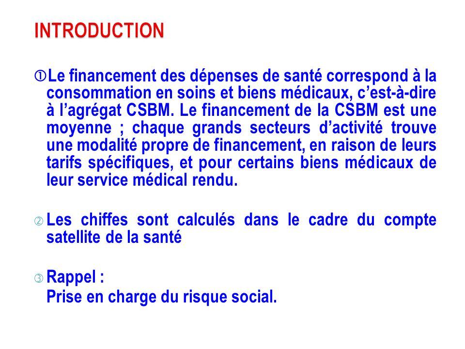Le financement des dépenses de santé correspond à la consommation en soins et biens médicaux, cest-à-dire à lagrégat CSBM. Le financement de la CSBM e