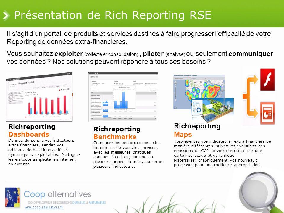 Présentation de Rich Reporting RSE Richreporting Dashboards Donnez du sens à vos indicateurs extra financiers, rendez vos tableaux de bord interactifs et dynamiques, exploitables.