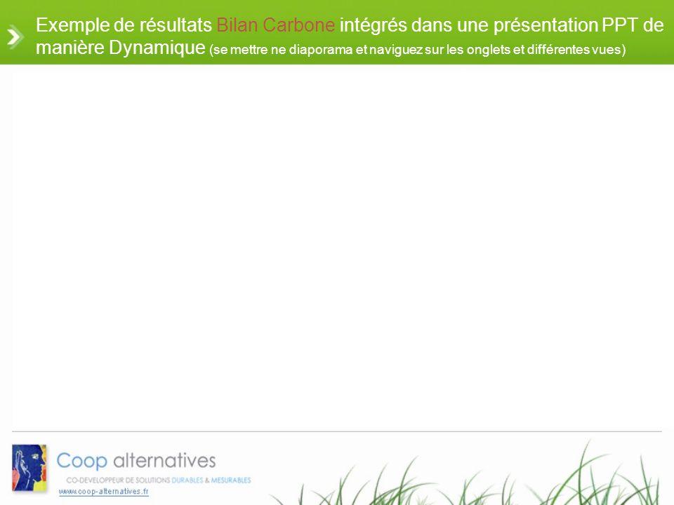 Exemple de résultats Bilan Carbone intégrés dans une présentation PPT de manière Dynamique (se mettre ne diaporama et naviguez sur les onglets et différentes vues)
