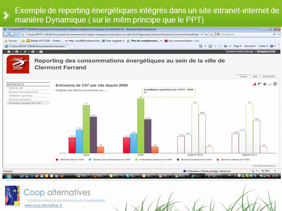 Exemple de reporting énergétiques intégrés dans un site intranet-internet de manière Dynamique.( sur le mêm principe que le PPT)