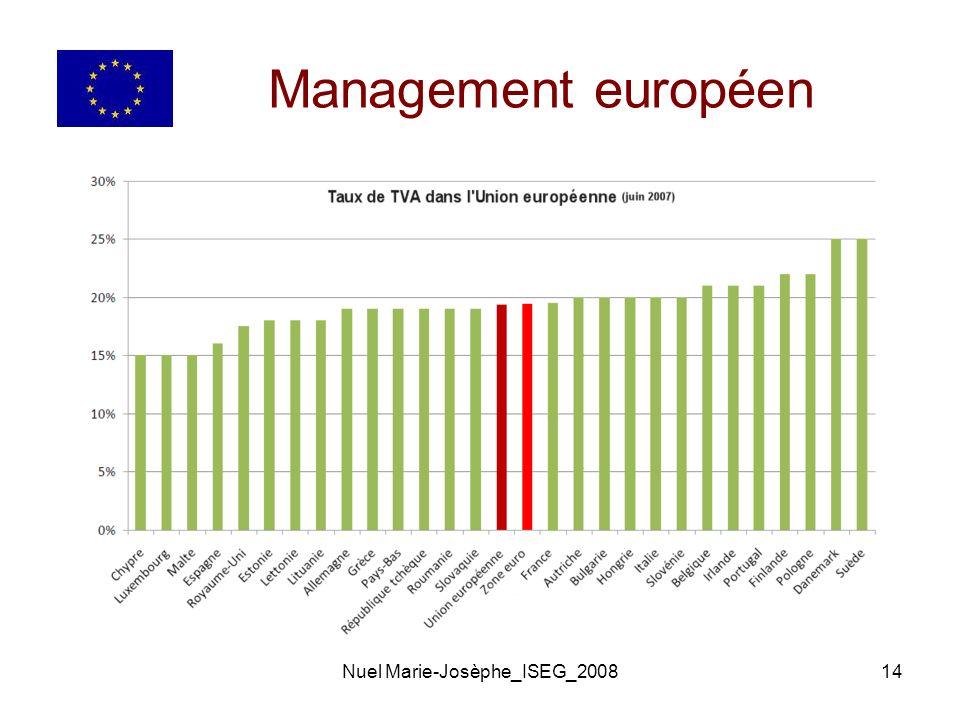 Nuel Marie-Josèphe_ISEG_200814 Management européen