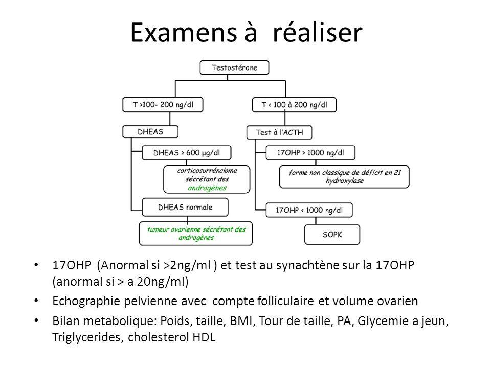 Examens à réaliser 17OHP (Anormal si >2ng/ml ) et test au synachtène sur la 17OHP (anormal si > a 20ng/ml) Echographie pelvienne avec compte follicula