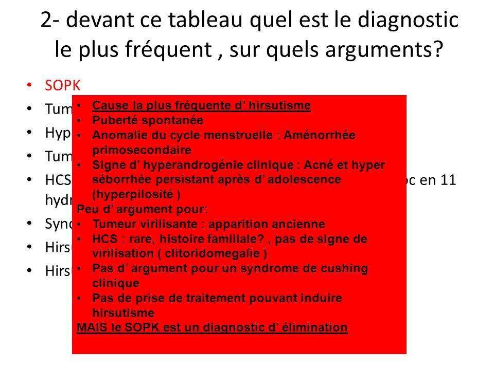 2- devant ce tableau quel est le diagnostic le plus fréquent, sur quels arguments? SOPK Tumeurs virilisantes de l ovaires Hyperthécose ovarienne Tumeu