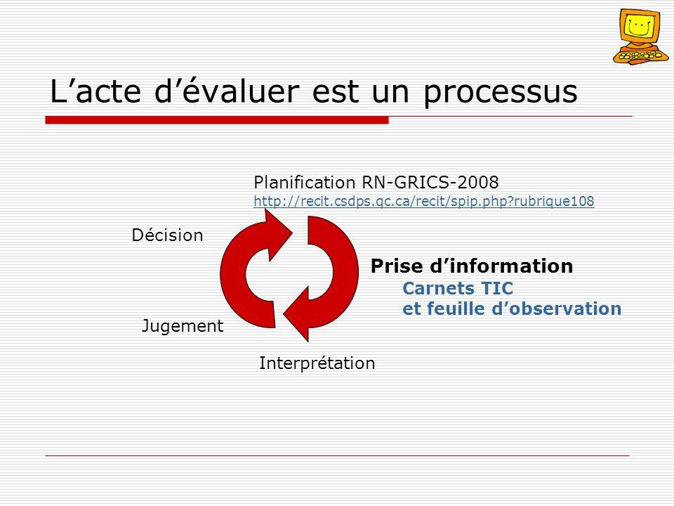 Lacte dévaluer est un processus Planification RN-GRICS-2008 Prise dinformation Interprétation Jugement Décision http://recit.csdps.qc.ca/recit/spip.ph