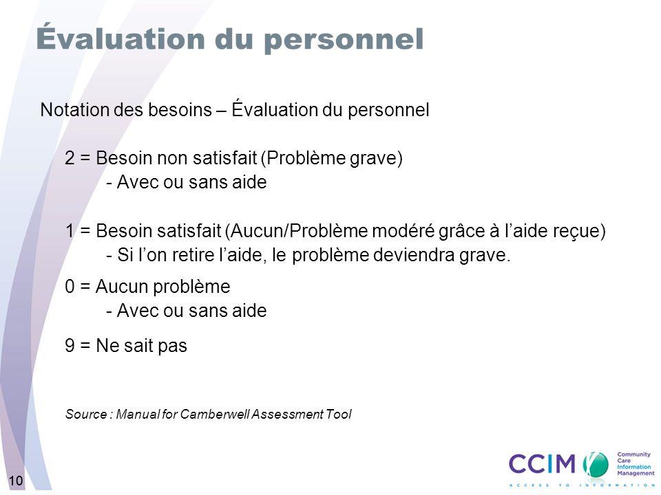 10 Notation des besoins – Évaluation du personnel 2 = Besoin non satisfait (Problème grave) - Avec ou sans aide 1 = Besoin satisfait (Aucun/Problème modéré grâce à laide reçue) - Si lon retire laide, le problème deviendra grave.