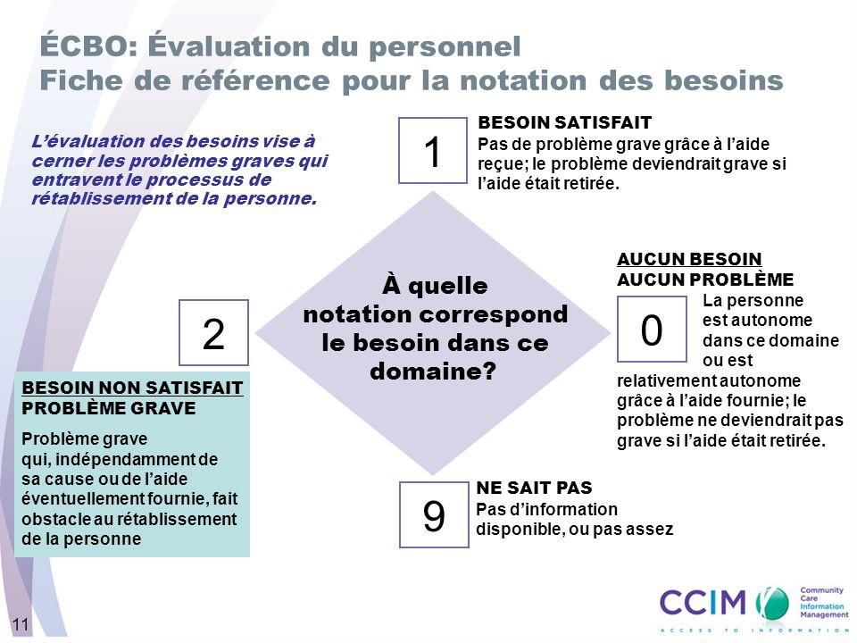 11 ÉCBO: Évaluation du personnel Fiche de référence pour la notation des besoins Lévaluation des besoins vise à cerner les problèmes graves qui entravent le processus de rétablissement de la personne.