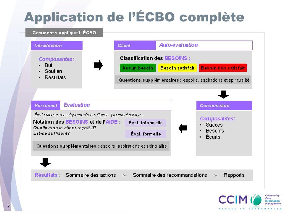 7 Application de lÉCBO complète