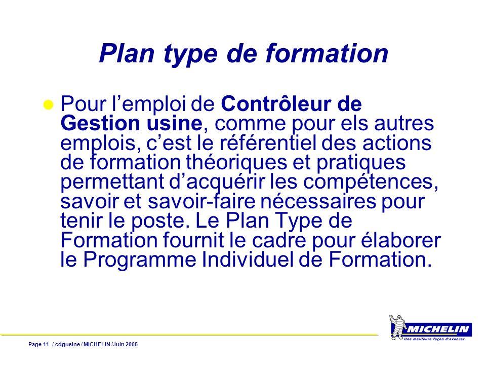 Page 12 / cdgusine / MICHELIN /Juin 2005 Plan type de formation contrôle de gestion usine (extrait 1) 1- Aide à la décision et au pilotage.