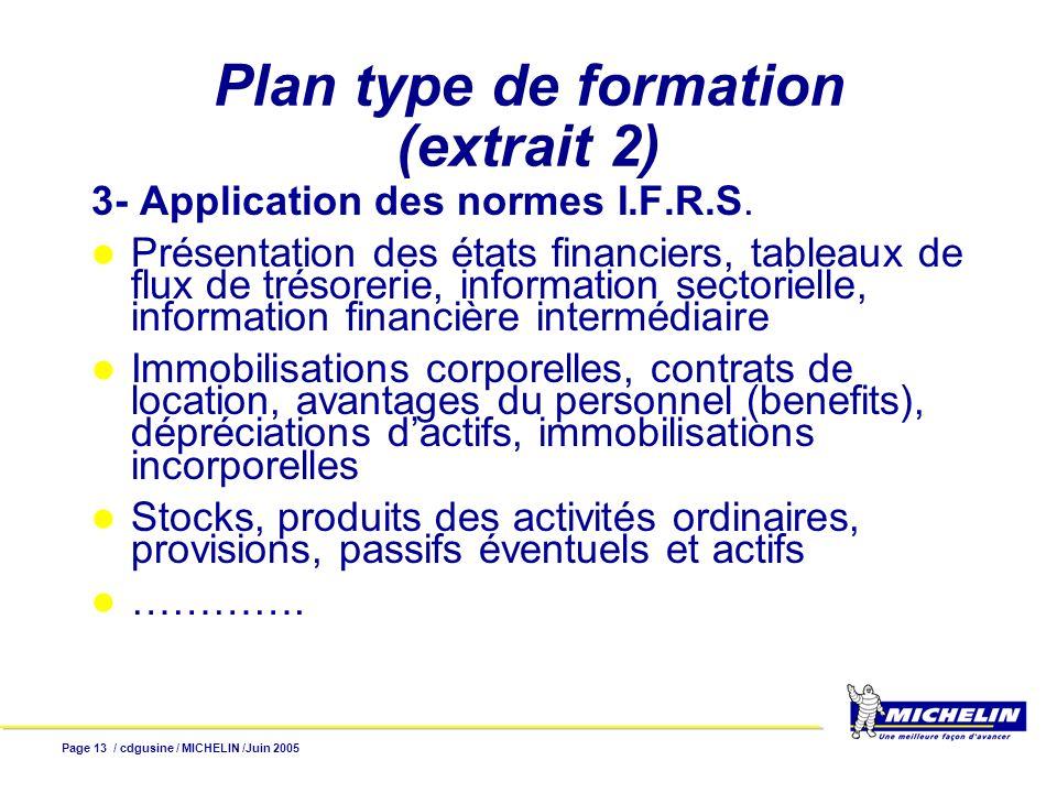 Page 14 / cdgusine / MICHELIN /Juin 2005 Plan type de formation (extrait 3) 11.