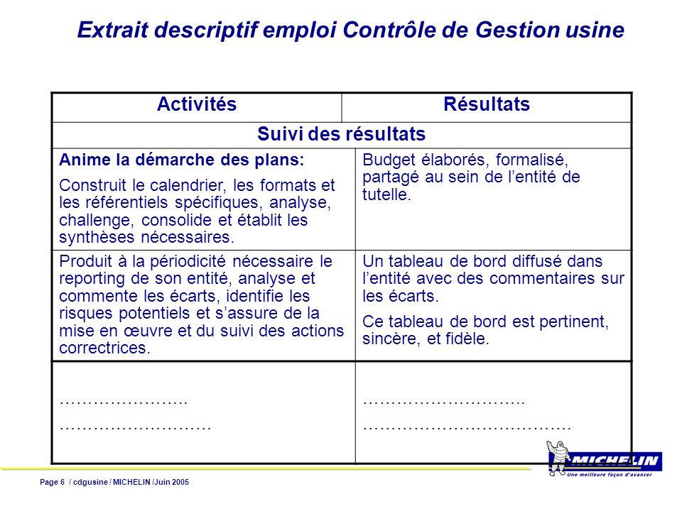 Page 7 / cdgusine / MICHELIN /Juin 2005 Extrait descriptif emploi Contrôle de Gestion usine MoyensImpacts Membre de lEquipe de Direction de son entité.