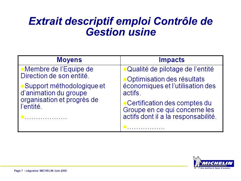 Page 8 / cdgusine / MICHELIN /Juin 2005 Indicateurs de performance/Critères dévaluation : Qualité des processus plan, reprévision, suivi dactivité et investissement.