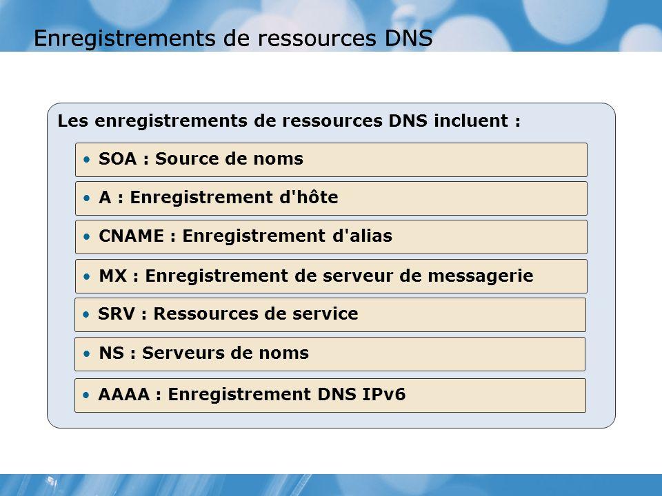 Les enregistrements de ressources DNS incluent : SOA : Source de noms A : Enregistrement d hôte CNAME : Enregistrement d alias MX : Enregistrement de serveur de messagerie SRV : Ressources de service NS : Serveurs de noms AAAA : Enregistrement DNS IPv6 Enregistrements de ressources DNS