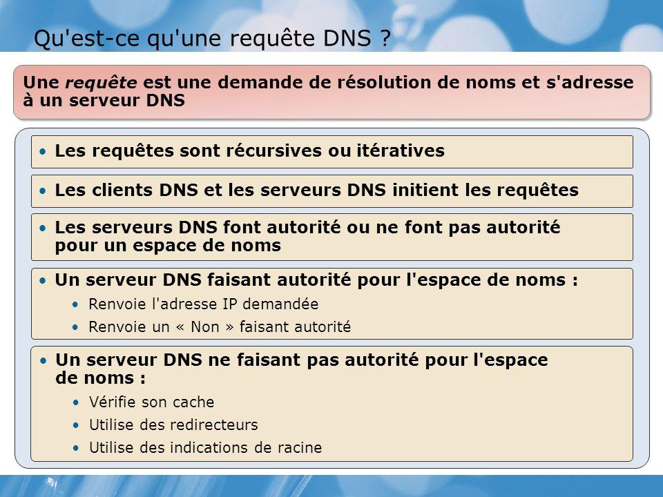 Qu'est-ce qu'une requête DNS ? Les requêtes sont récursives ou itératives Les clients DNS et les serveurs DNS initient les requêtes Les serveurs DNS f