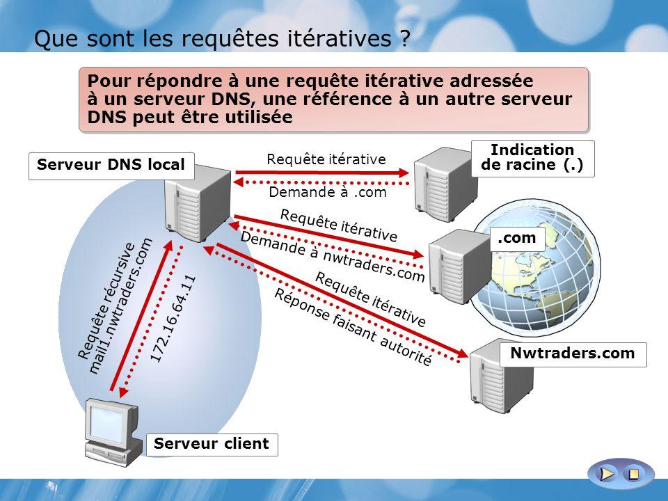 Que sont les requêtes itératives ? Pour répondre à une requête itérative adressée à un serveur DNS, une référence à un autre serveur DNS peut être uti