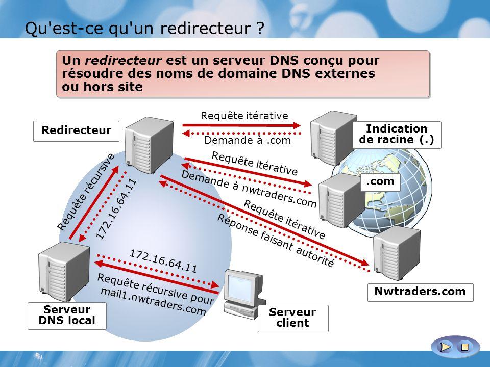 Qu'est-ce qu'un redirecteur ? Un redirecteur est un serveur DNS conçu pour résoudre des noms de domaine DNS externes ou hors site Nwtraders.com Indica