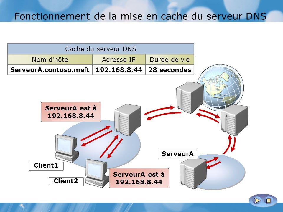 Où est ServeurA ? ServeurA est à 192.168.8.44 Où est ServeurA ? ServeurA est à 192.168.8.44 Fonctionnement de la mise en cache du serveur DNS Client1