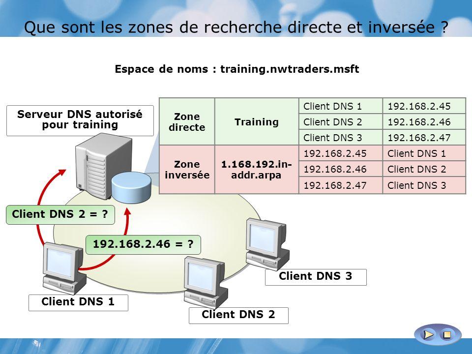 Client DNS 2 Client DNS 3 Que sont les zones de recherche directe et inversée ? Espace de noms : training.nwtraders.msft Client DNS 1 Serveur DNS auto