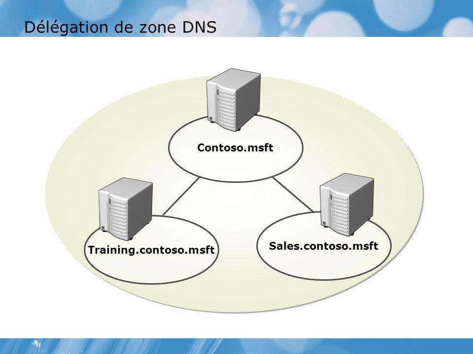Délégation de zone DNS Training.contoso.msft Sales.contoso.msft Contoso.msft