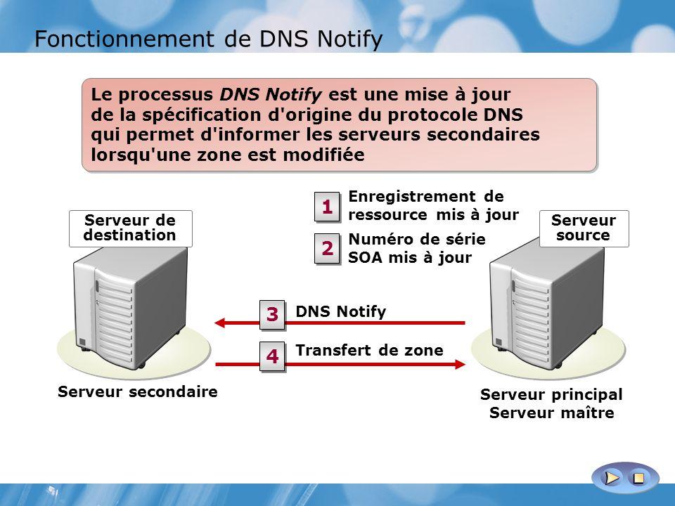 Fonctionnement de DNS Notify Serveur secondaire Serveur principal Serveur maître DNS Notify Transfert de zone Le processus DNS Notify est une mise à jour de la spécification d origine du protocole DNS qui permet d informer les serveurs secondaires lorsqu une zone est modifiée Serveur source Serveur de destination 1 1 2 2 3 3 4 4 Enregistrement de ressource mis à jour Numéro de série SOA mis à jour