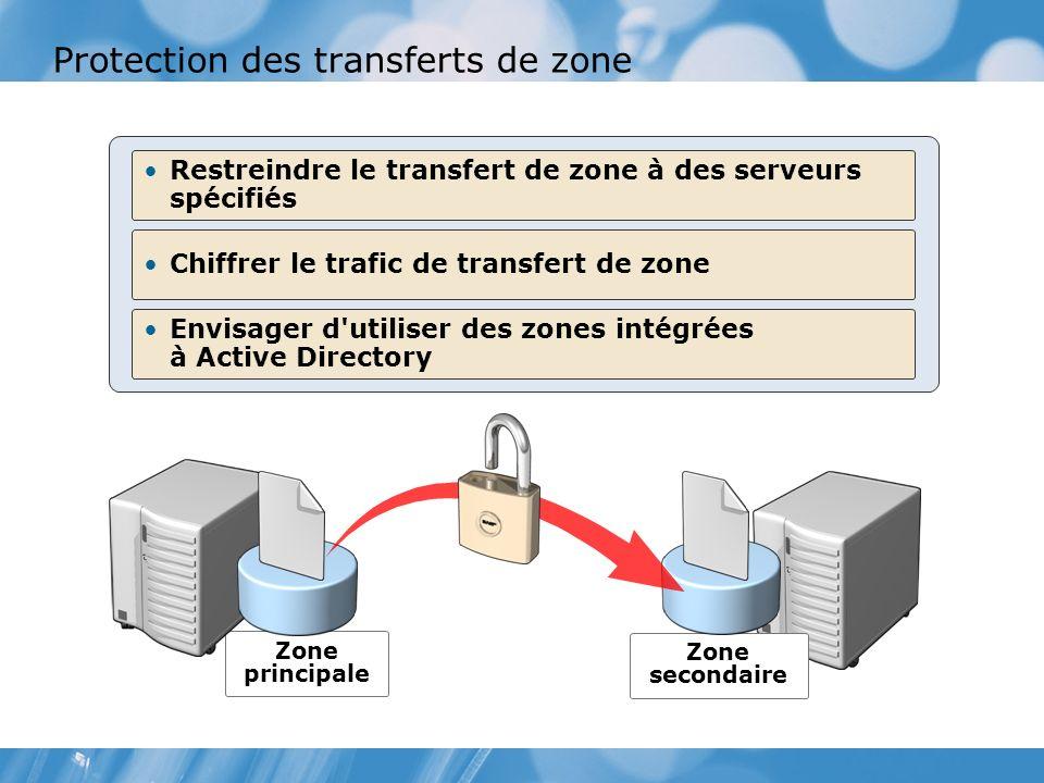 Protection des transferts de zone Zone principale Zone secondaire Chiffrer le trafic de transfert de zone Envisager d utiliser des zones intégrées à Active Directory Restreindre le transfert de zone à des serveurs spécifiés