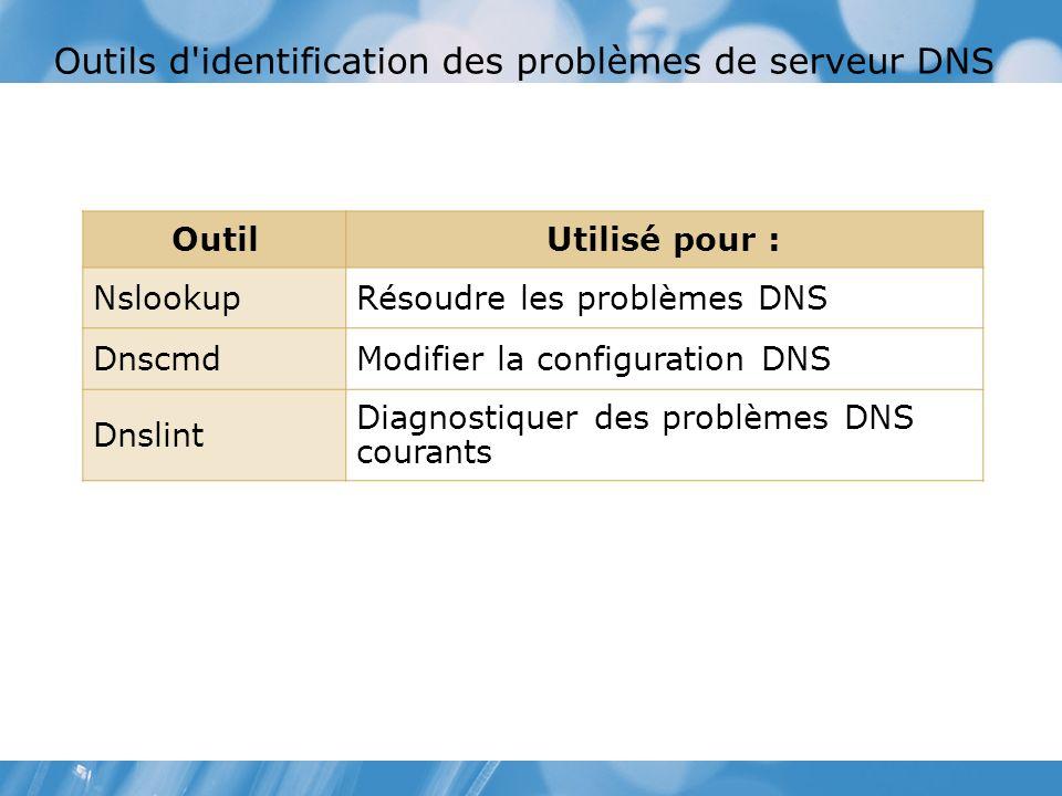 Outils d identification des problèmes de serveur DNS OutilUtilisé pour : NslookupRésoudre les problèmes DNS DnscmdModifier la configuration DNS Dnslint Diagnostiquer des problèmes DNS courants