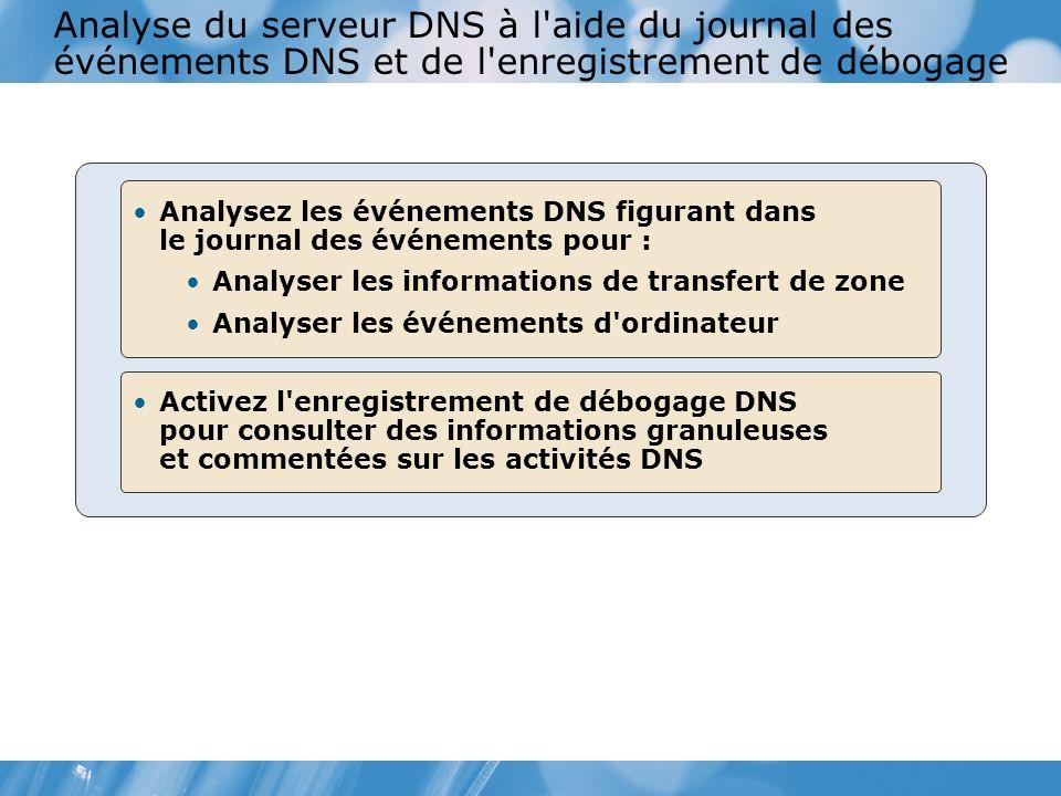 Analyse du serveur DNS à l aide du journal des événements DNS et de l enregistrement de débogage Analysez les événements DNS figurant dans le journal des événements pour : Analyser les informations de transfert de zone Analyser les événements d ordinateur Activez l enregistrement de débogage DNS pour consulter des informations granuleuses et commentées sur les activités DNS