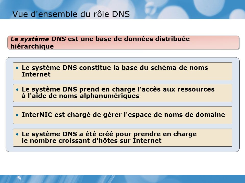 Vue d ensemble du rôle DNS Le système DNS est une base de données distribuée hiérarchique Le système DNS constitue la base du schéma de noms Internet Le système DNS prend en charge l accès aux ressources à l aide de noms alphanumériques InterNIC est chargé de gérer l espace de noms de domaine Le système DNS a été créé pour prendre en charge le nombre croissant d hôtes sur Internet