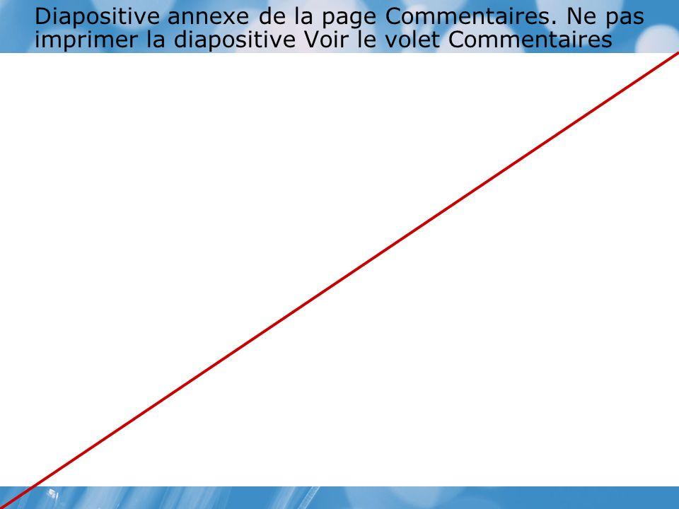 Diapositive annexe de la page Commentaires. Ne pas imprimer la diapositive Voir le volet Commentaires