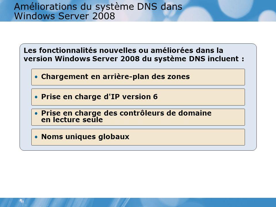 Améliorations du système DNS dans Windows Server 2008 Les fonctionnalités nouvelles ou améliorées dans la version Windows Server 2008 du système DNS incluent : Chargement en arrière-plan des zones Prise en charge d IP version 6 Prise en charge des contrôleurs de domaine en lecture seule Noms uniques globaux