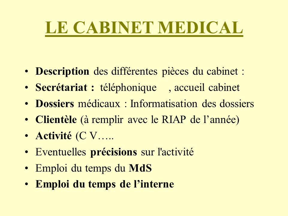 LE CABINET MEDICAL Description des différentes pièces du cabinet : Secrétariat : téléphonique, accueil cabinet Dossiers médicaux : Informatisation des dossiers Clientèle (à remplir avec le RIAP de lannée) Activité (C V…..