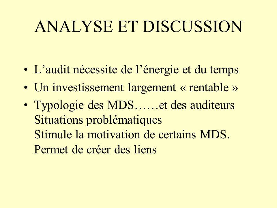 ANALYSE ET DISCUSSION Laudit nécessite de lénergie et du temps Un investissement largement « rentable » Typologie des MDS……et des auditeurs Situations problématiques Stimule la motivation de certains MDS.