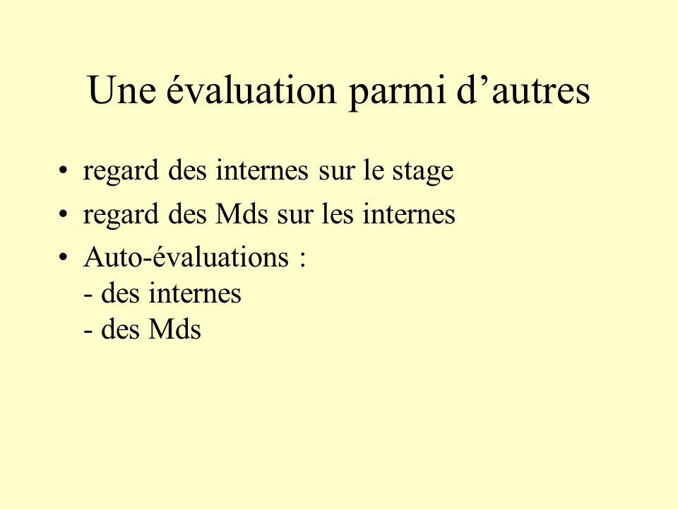 Une évaluation parmi dautres regard des internes sur le stage regard des Mds sur les internes Auto-évaluations : - des internes - des Mds