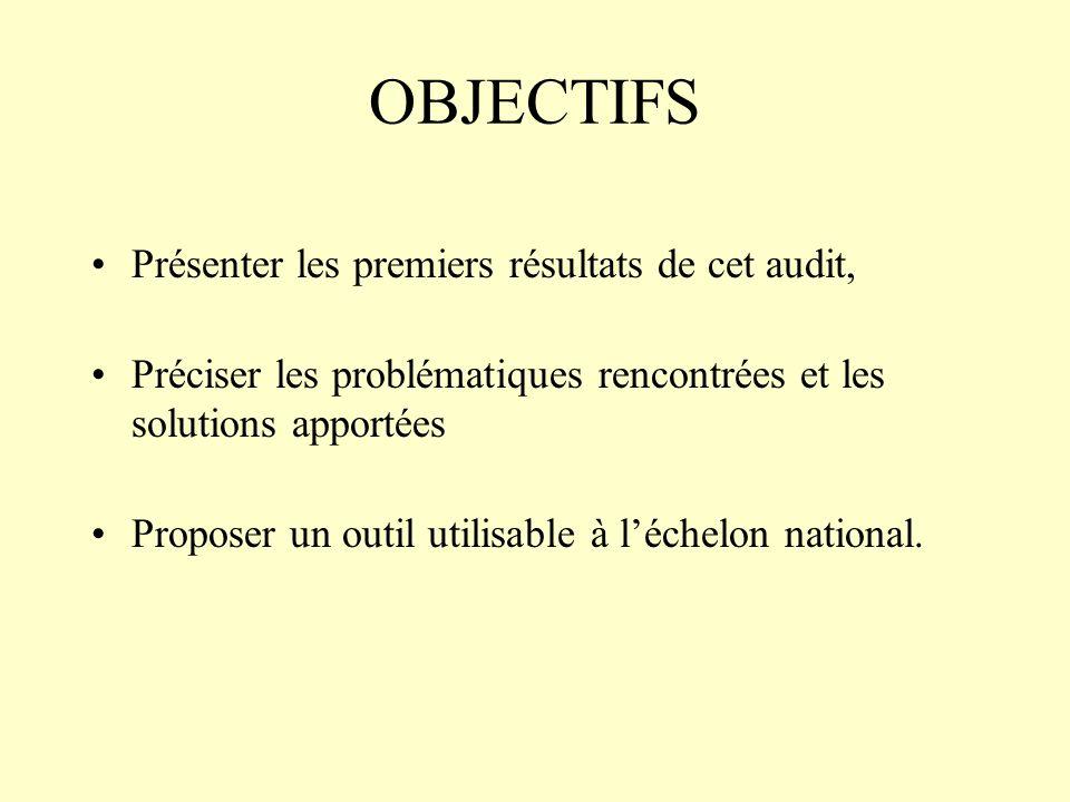 OBJECTIFS Présenter les premiers résultats de cet audit, Préciser les problématiques rencontrées et les solutions apportées Proposer un outil utilisable à léchelon national.