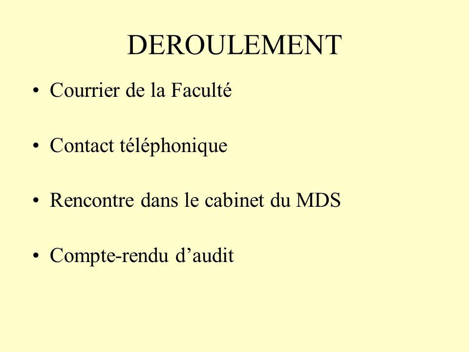 DEROULEMENT Courrier de la Faculté Contact téléphonique Rencontre dans le cabinet du MDS Compte-rendu daudit