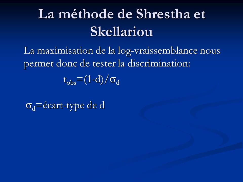 La méthode de Shrestha et Skellariou La maximisation de la log-vraissemblance nous permet donc de tester la discrimination: t obs =(1-d)/ d d =écart-t