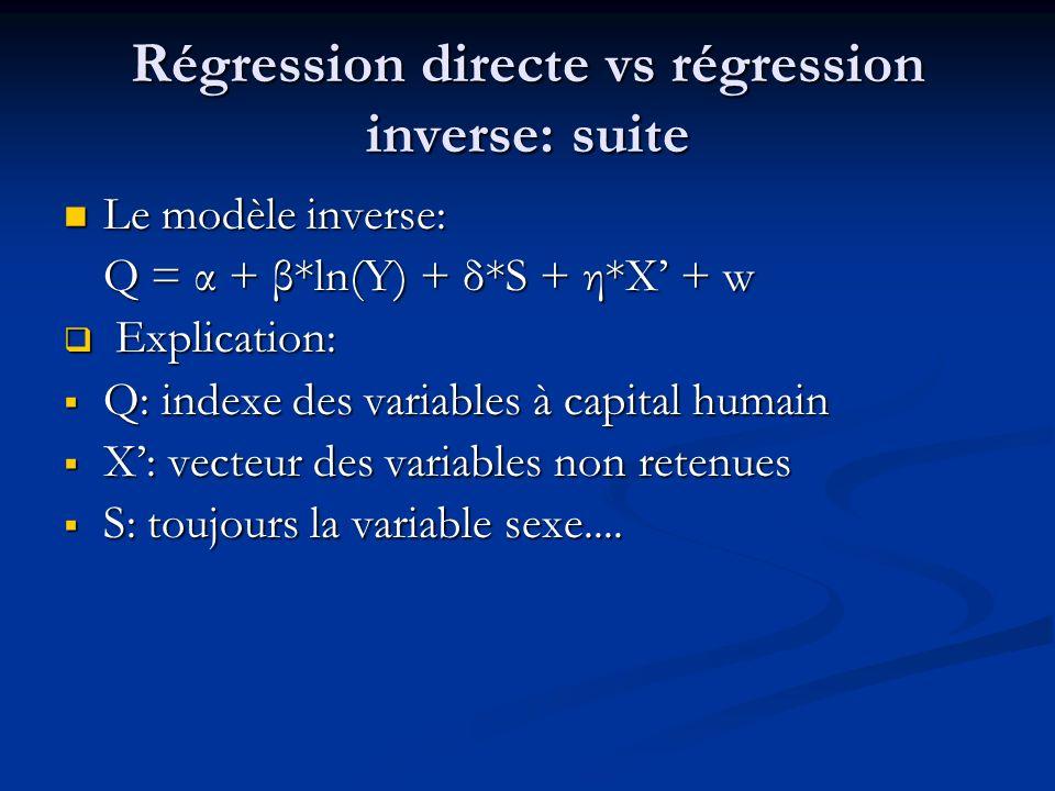 Régression directe vs régression inverse: suite Le modèle inverse: Le modèle inverse: Q = α + β*ln(Y) + δ*S + η*X + w Explication: Explication: Q: ind