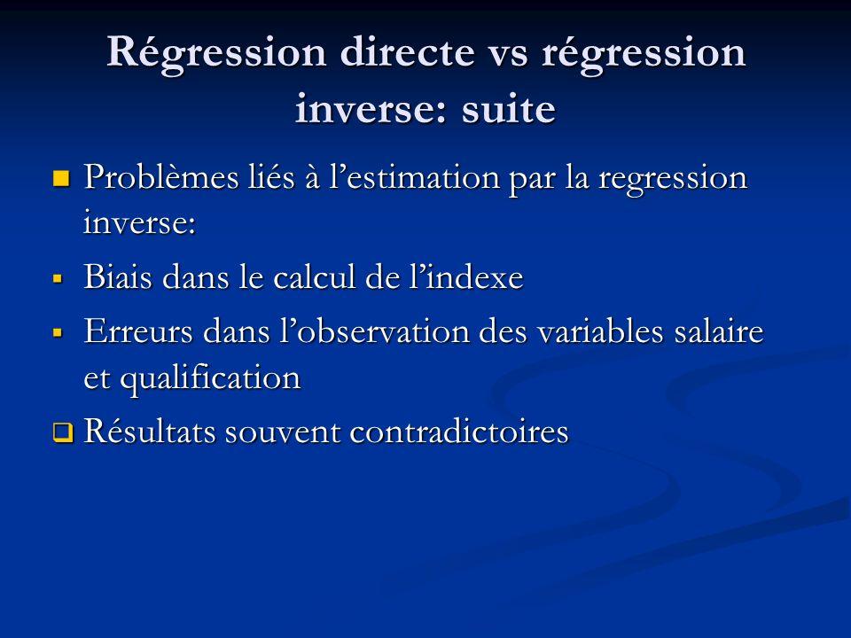 Régression directe vs régression inverse: suite Problèmes liés à lestimation par la regression inverse: Problèmes liés à lestimation par la regression