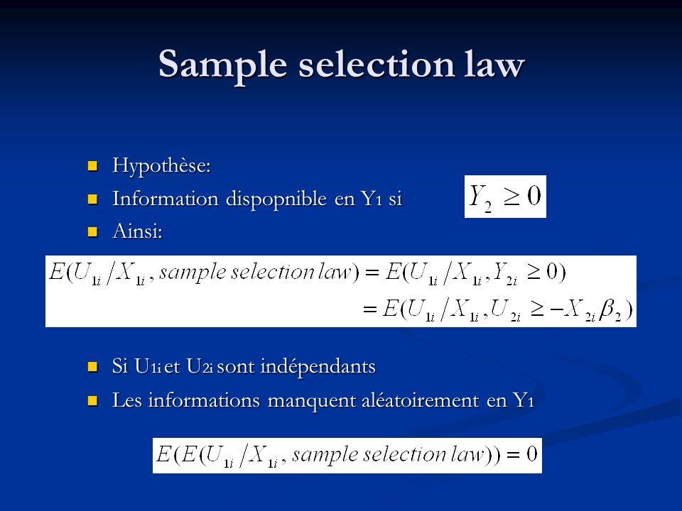 Sample selection law Hypothèse: Hypothèse: Information dispopnible en Y 1 si Information dispopnible en Y 1 si Ainsi: Ainsi: Si U 1i et U 2i sont indé