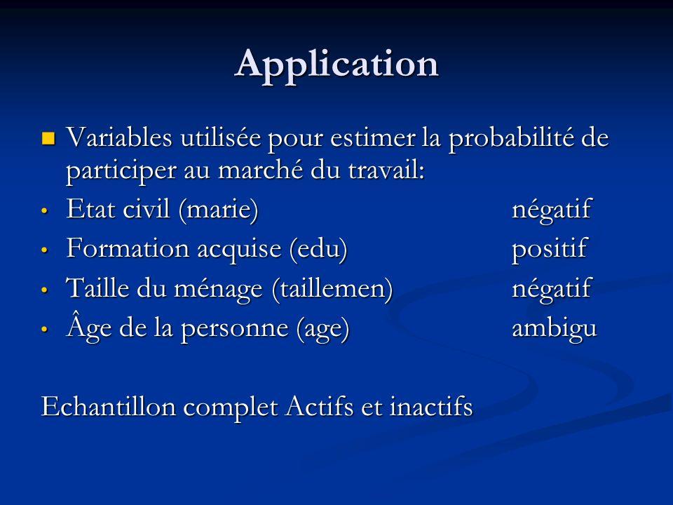 Application Variables utilisée pour estimer la probabilité de participer au marché du travail: Variables utilisée pour estimer la probabilité de parti